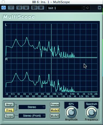 MultiScope
